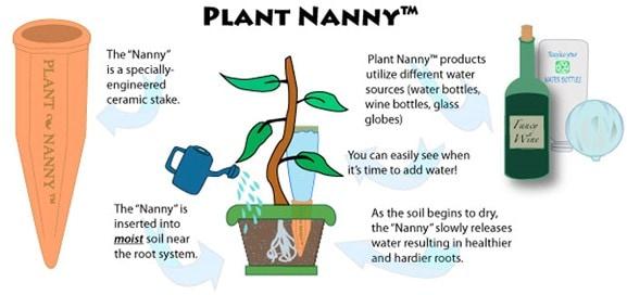 plant_nanny_how