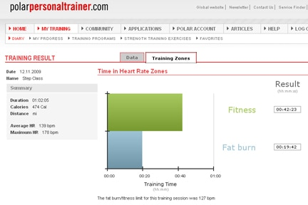 polar_heartrate