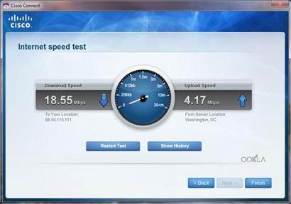 Linksys E4200 Speed Test