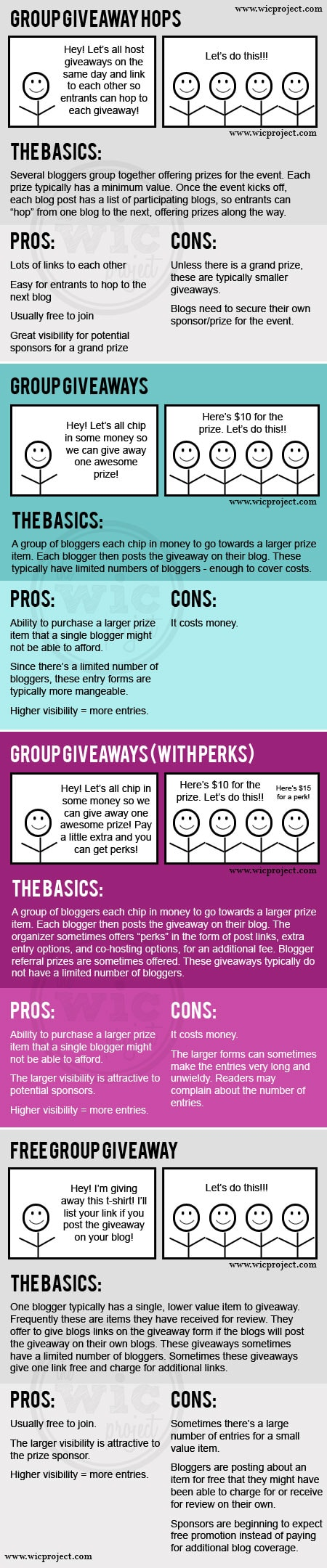 Blog Group Giveaways Infographic