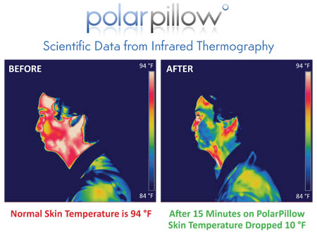 PolarPillow Thermal Images of Cooling