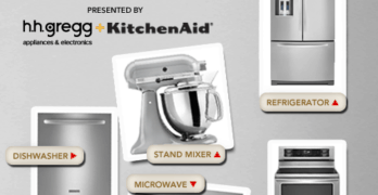 "Enter the h.h. gregg + KitchenAid ""Mix Up Your Kitchen"" Sweepstakes"